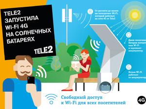 Tele2 превращает солнечную энергию в 4G-интернет