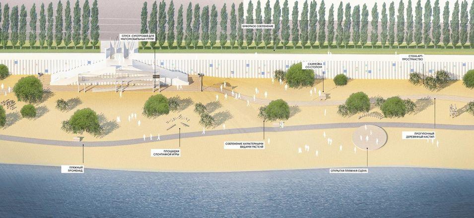 Перезагрузка Волжской набережной: променад, сквер, пляж и никакого шашлыка - фото 6