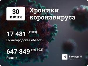 Хроники коронавируса: 30 июня, Нижний Новгород и мир