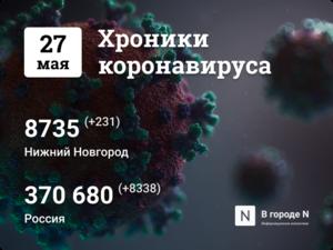 Хроники коронавируса: 27 мая, Нижний Новгород и мир