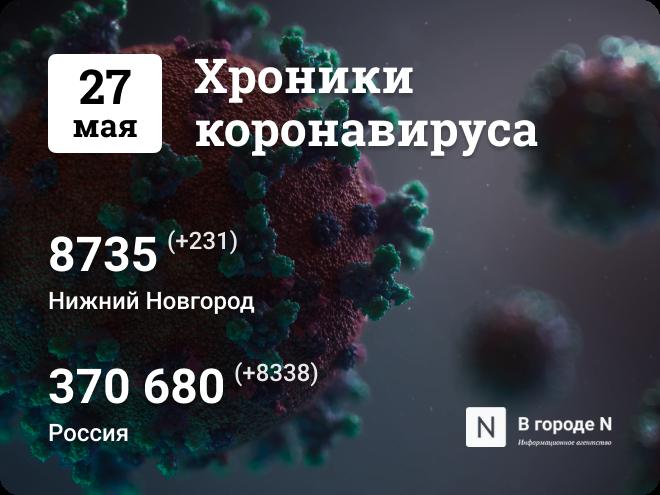 Хроники коронавируса: 27 мая, Нижний Новгород и мир - фото 1